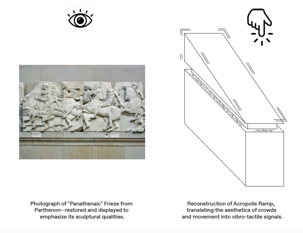A diagram shows the image of an eye above one block of the Parthenon frieze depicting Athenians as cavalry and the image of a finger pointing to a vibrating model of a ramp wrapped with a frieze of braille.